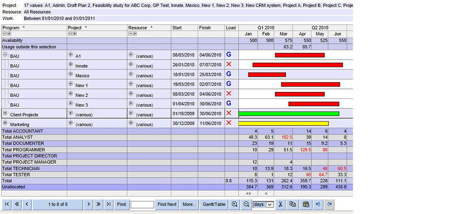 Resource-Planning-Software-8