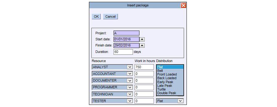 Resource-Planning-Work-Profiles