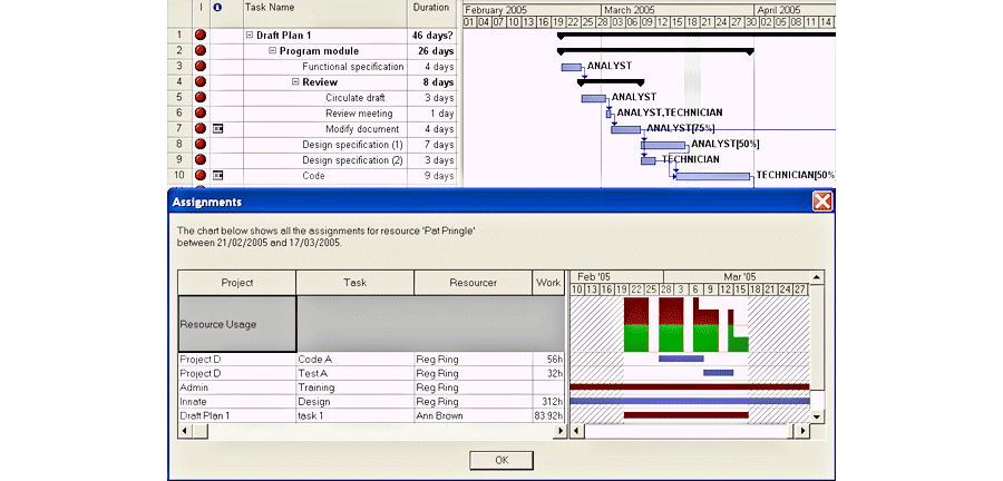 Resource-Planning-with-Microsoft-Project-2